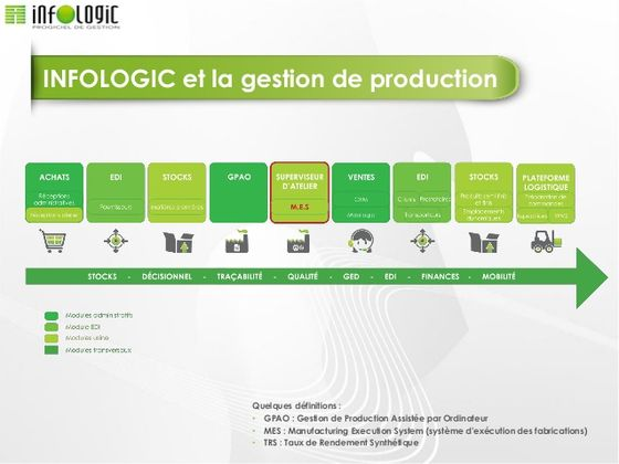 infologic gestion de production.jpg