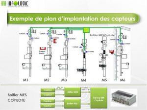 infologic plan implantation capteur.jpg