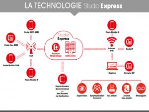 technologie-téléphonie-entreprise.png